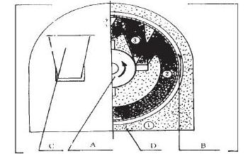水泥熟料锤式破碎机结构简图