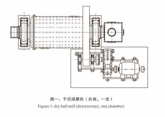球磨机结构简图
