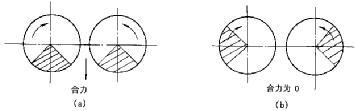 直线振动筛工作原理示意