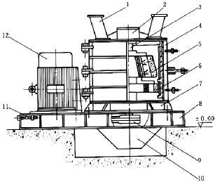 复合式破碎机结构示意图