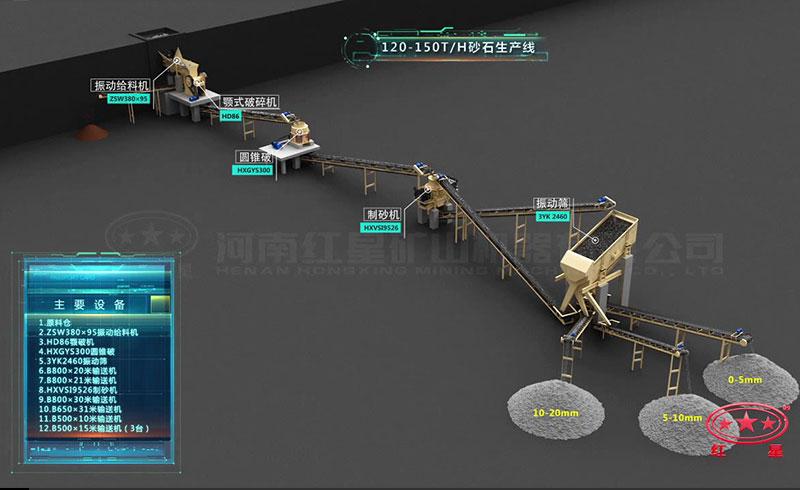 时产120-150吨鹅卵石破碎制砂生产线流程图