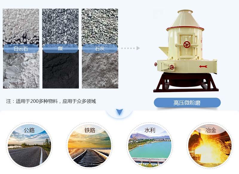 高压微粉磨应用领域