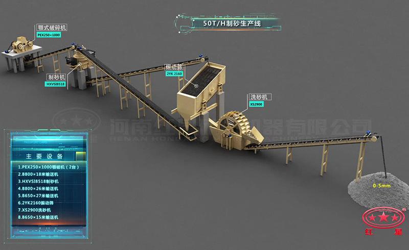 时产50吨河卵石制砂生产线流程图