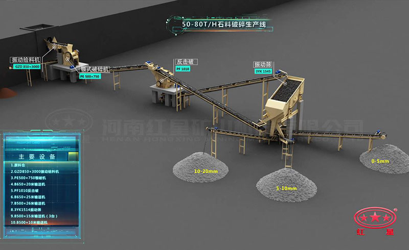 时产50-80吨煤矸石破碎生产线流程图
