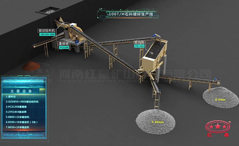 时产100吨石料破碎生产线流程图