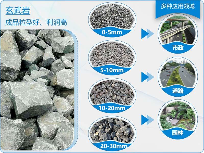 玄武岩不同规格成品石子