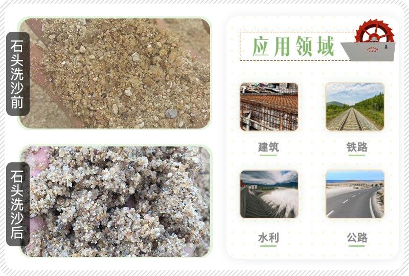 石头洗沙前后图
