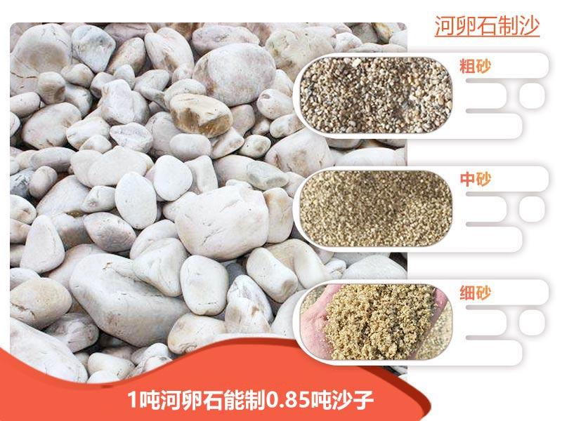 河卵石制砂成品
