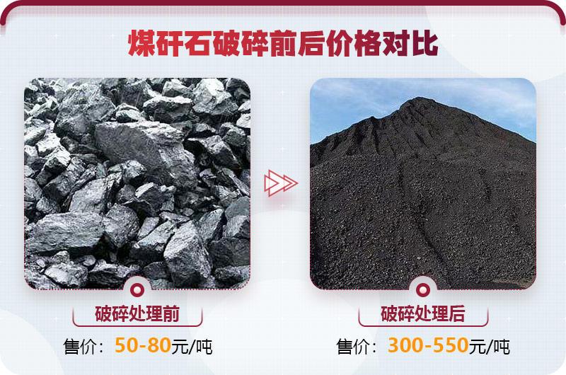 煤矸石粉碎后价格翻倍,投资前景好