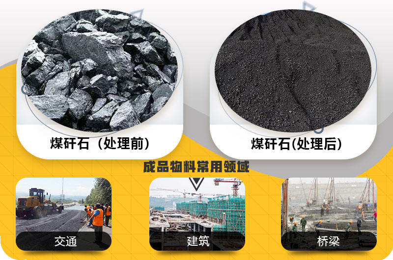 煤矸石处理前后图