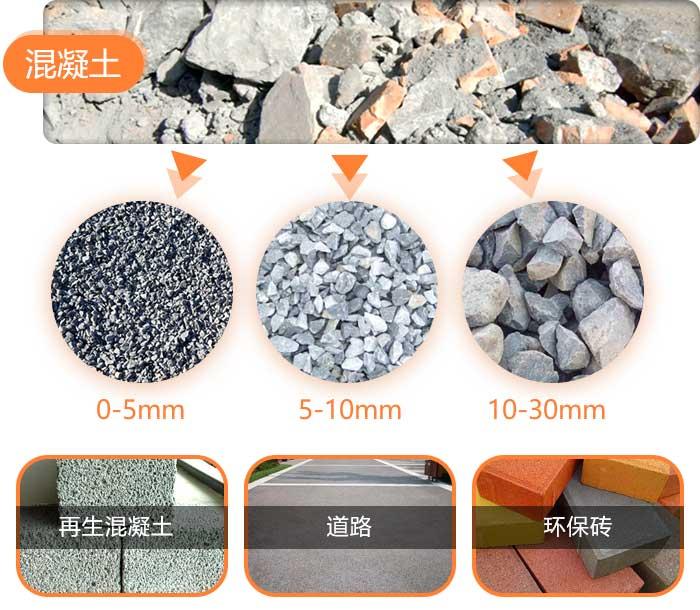 废料混凝土成品