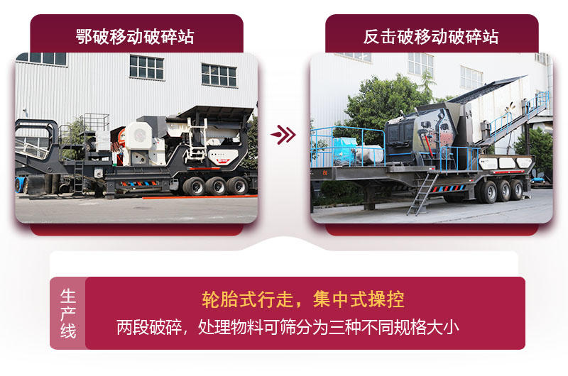 移动式日产2000吨设备搭配
