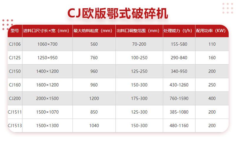 CJ欧版大型鄂破机