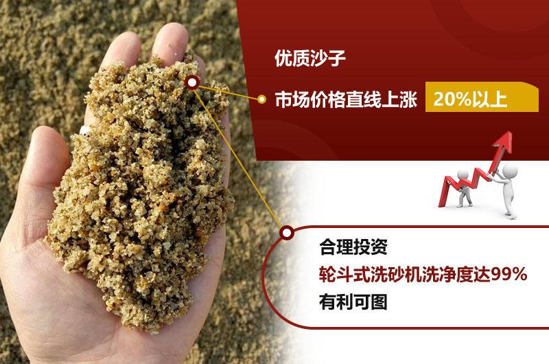石粉清洗之后价格提高20%左右