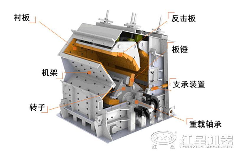 PF1315反击破碎机结构图