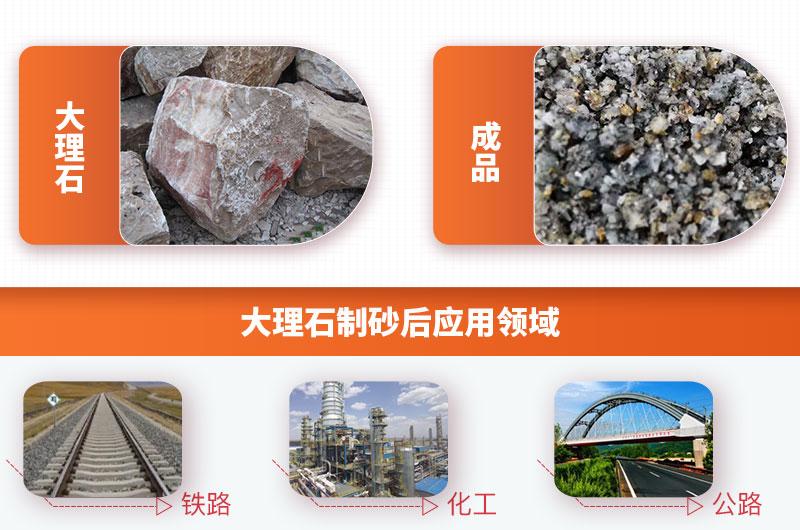大理石制砂效果及应用领域